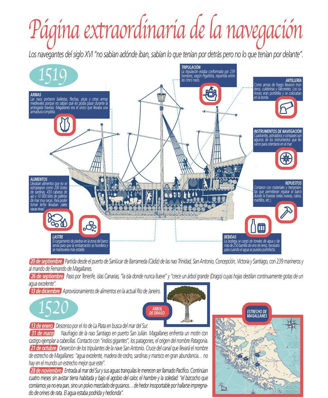 Infografía---3
